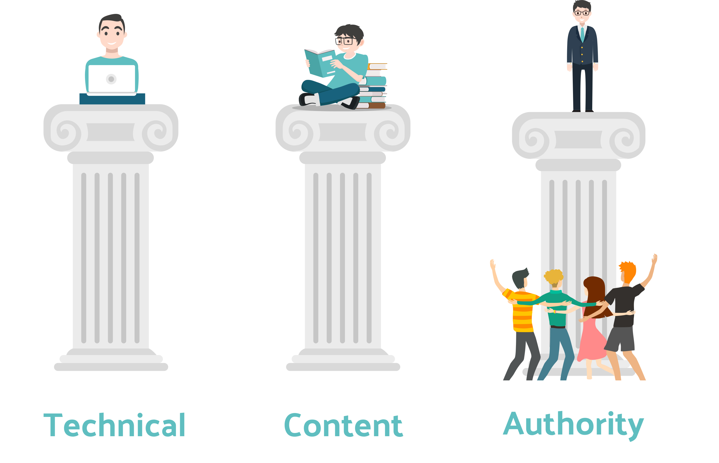 SEO Pillars - Technical-Content-Authority